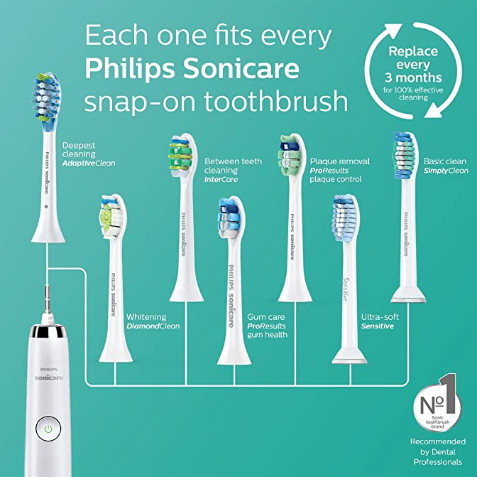 Philips Sonicare Diamond Clean Rechargeable Toothbrush Detail Review
